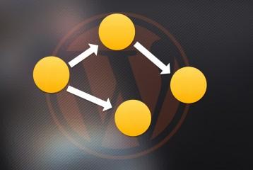 Verwandte Artikel in WordPress mit Advanced Custom Fields