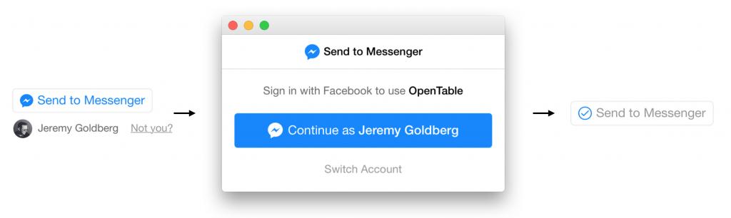 Send-to-Messenger-Plugin in Aktion