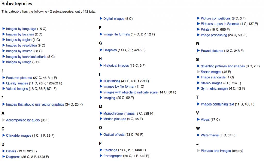 Wikimedia Commons: Dann Kategorie wählen